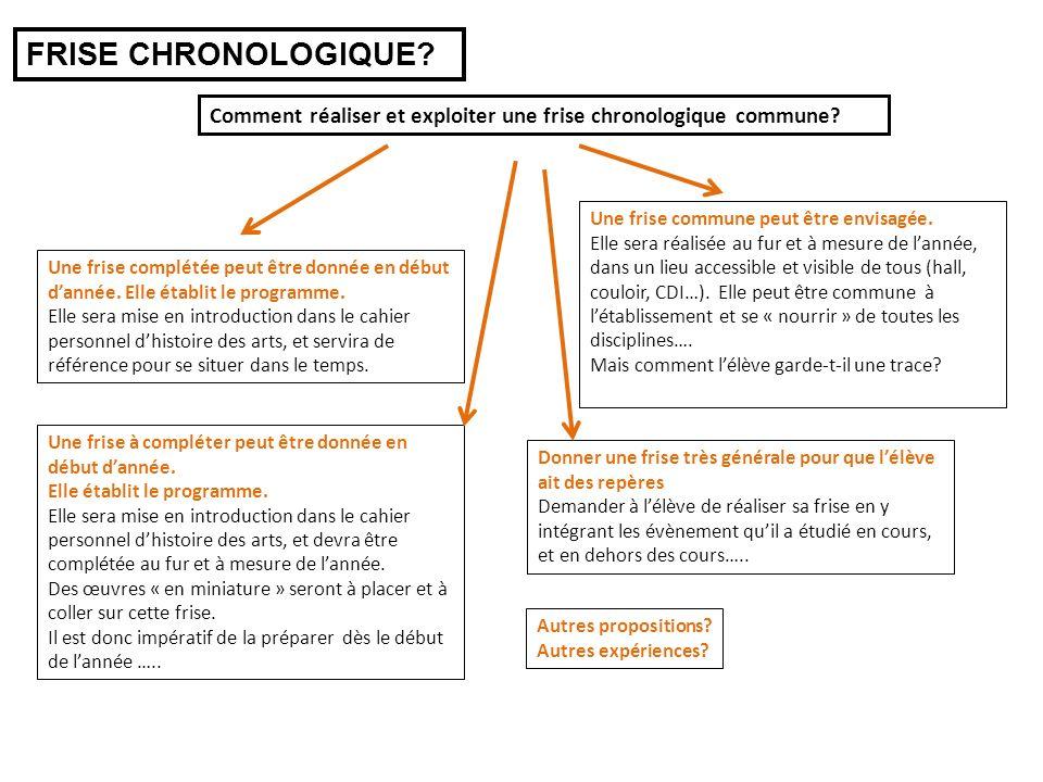 FRISE CHRONOLOGIQUE Comment réaliser et exploiter une frise chronologique commune Une frise commune peut être envisagée.