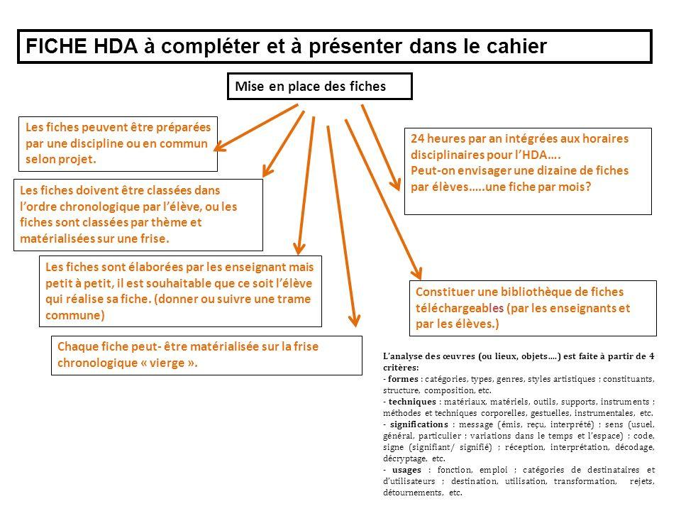 FICHE HDA à compléter et à présenter dans le cahier
