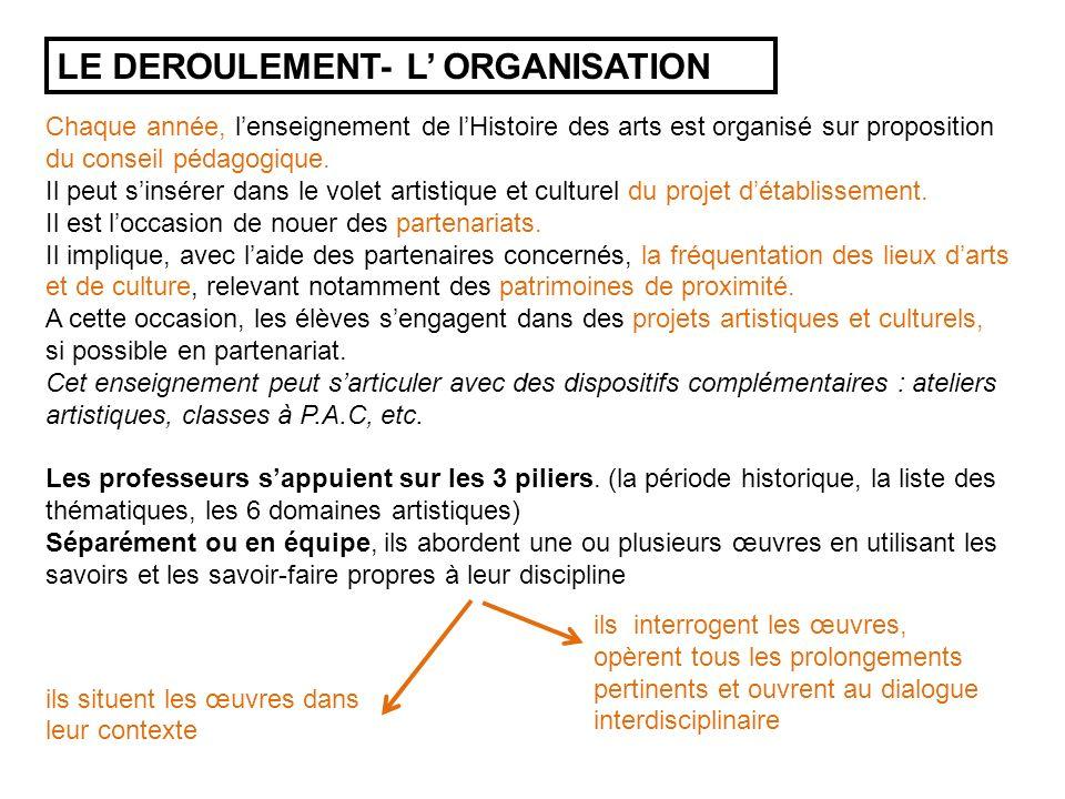 LE DEROULEMENT- L' ORGANISATION