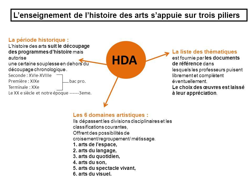 HDA L'enseignement de l'histoire des arts s'appuie sur trois piliers