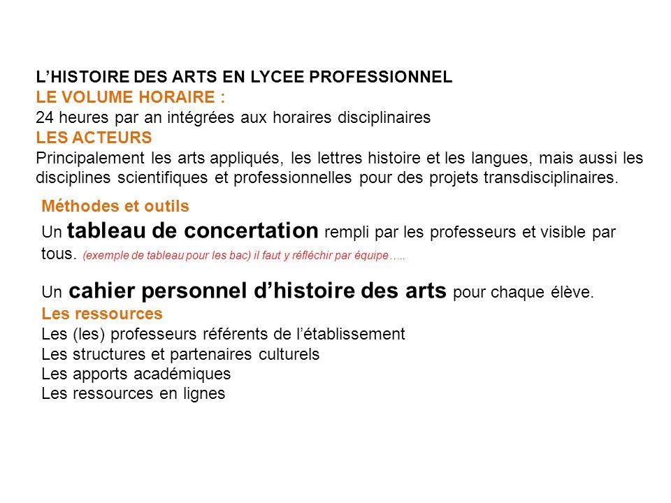 L'HISTOIRE DES ARTS EN LYCEE PROFESSIONNEL