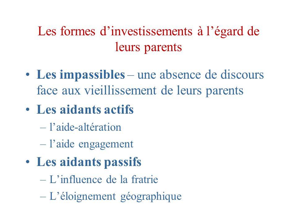 Les formes d'investissements à l'égard de leurs parents