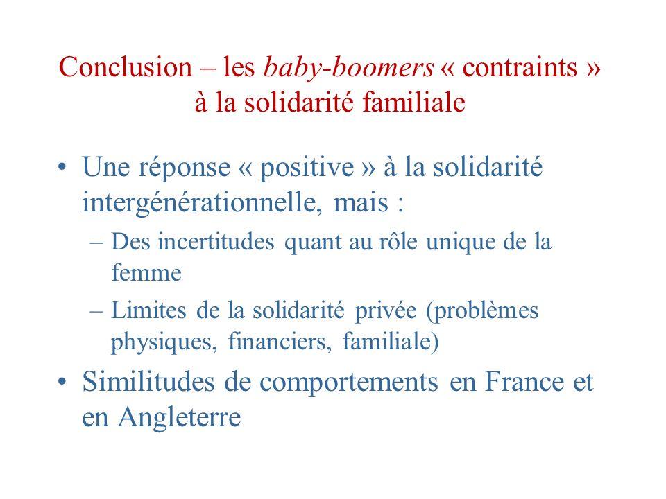 Conclusion – les baby-boomers « contraints » à la solidarité familiale