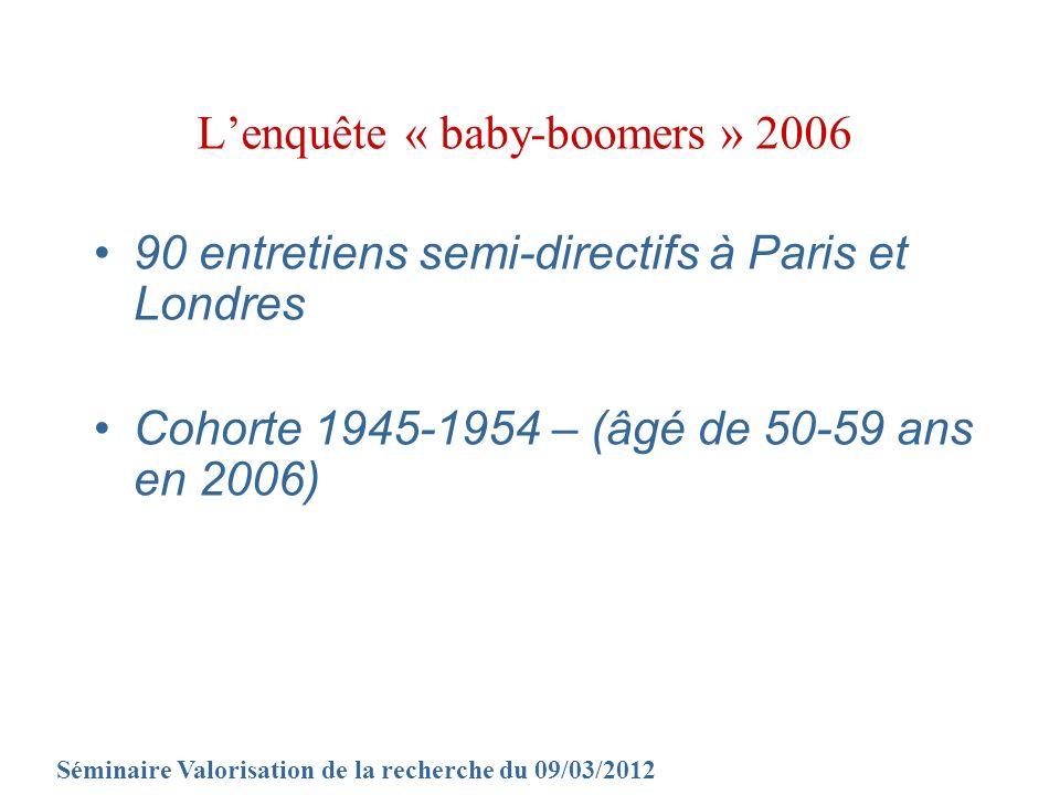 L'enquête « baby-boomers » 2006