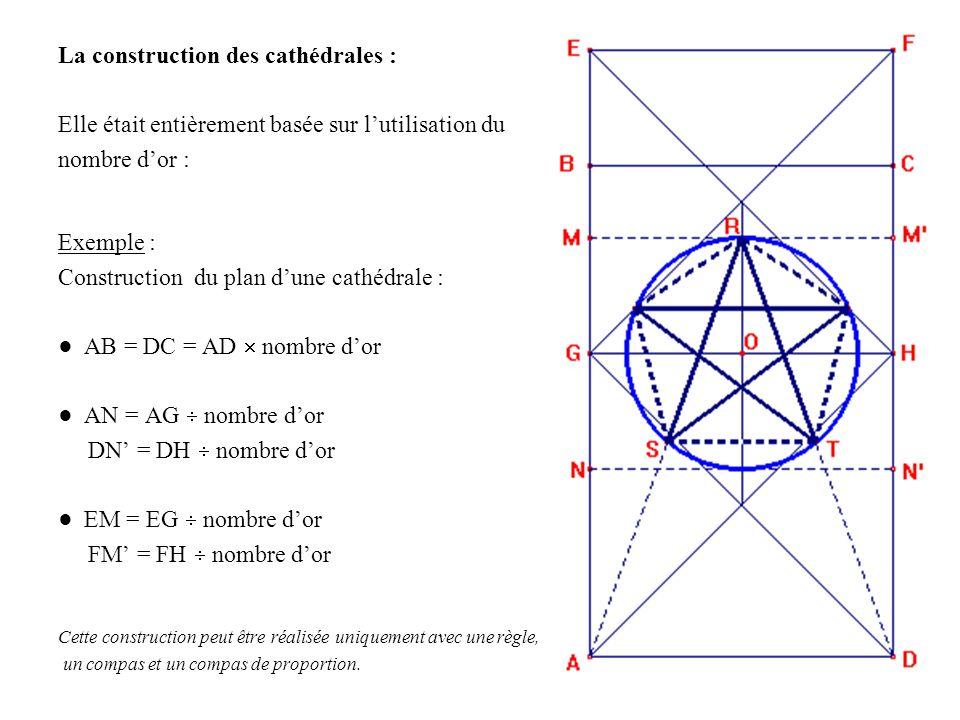 La construction des cathédrales :