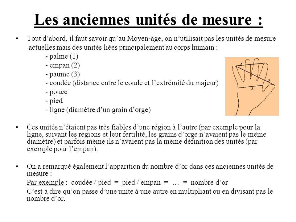 Les anciennes unités de mesure :