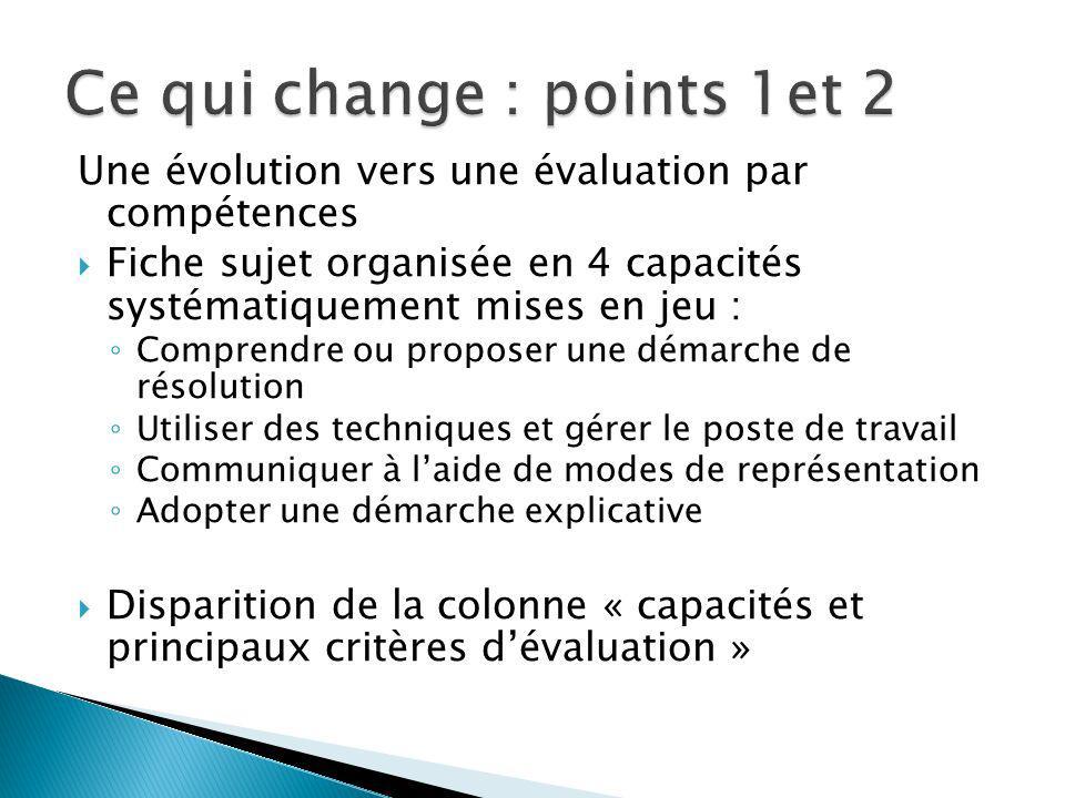 Ce qui change : points 1et 2