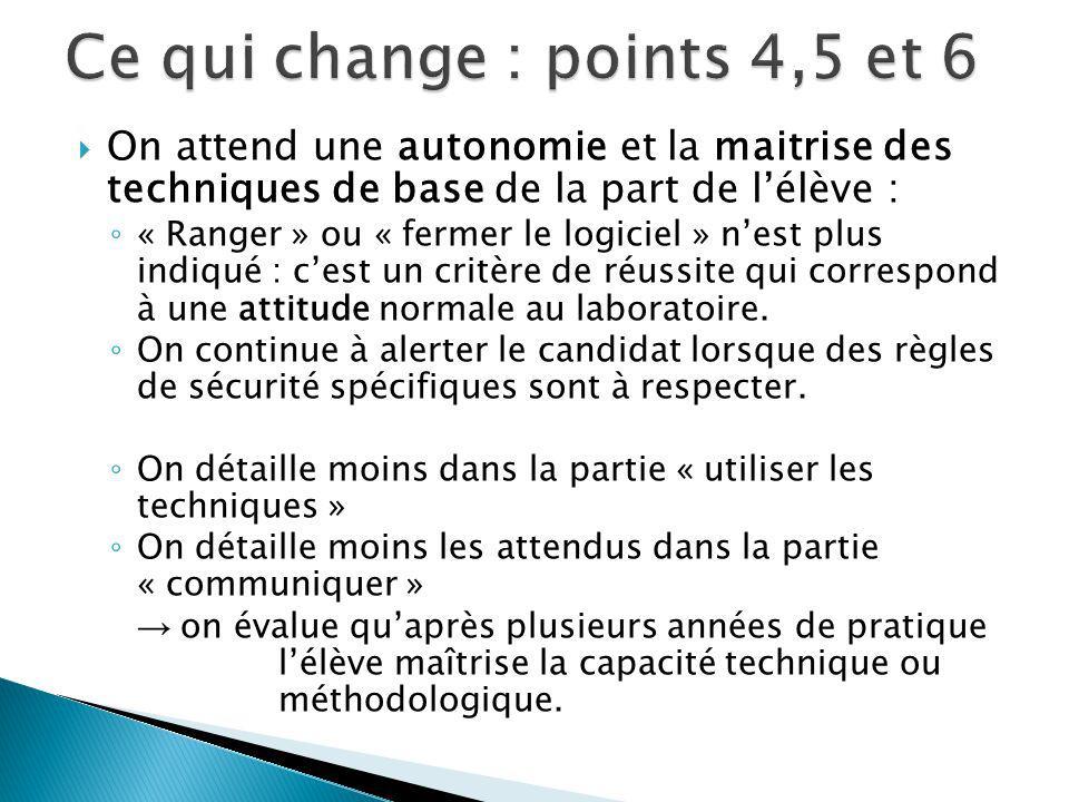 Ce qui change : points 4,5 et 6