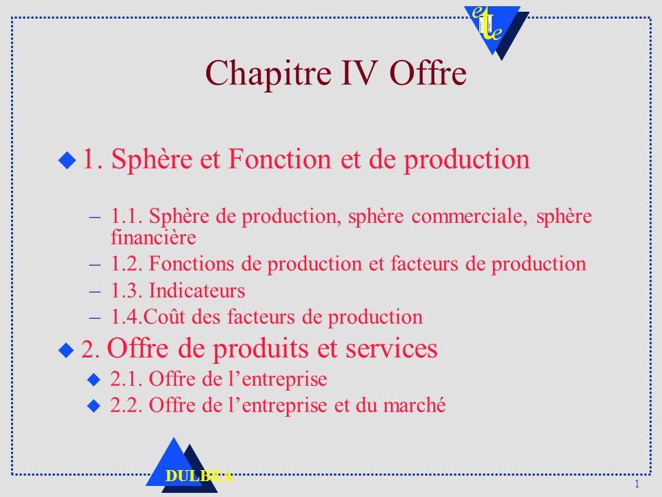 Chapitre IV Offre 1. Sphère et Fonction et de production