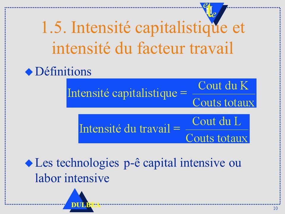 1.5. Intensité capitalistique et intensité du facteur travail