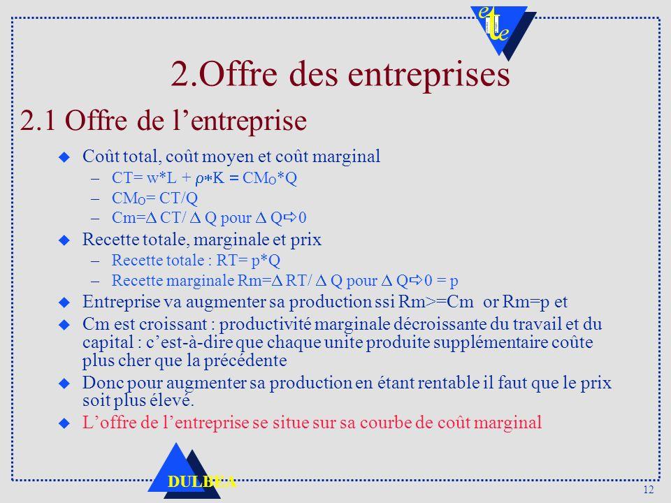 2.Offre des entreprises 2.1 Offre de l'entreprise