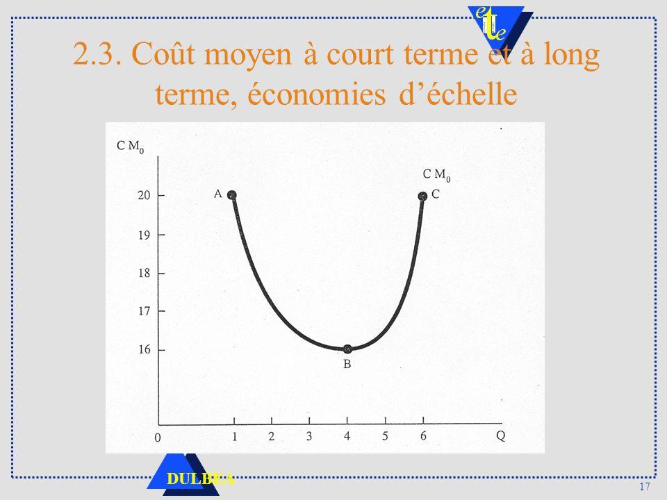 2.3. Coût moyen à court terme et à long terme, économies d'échelle