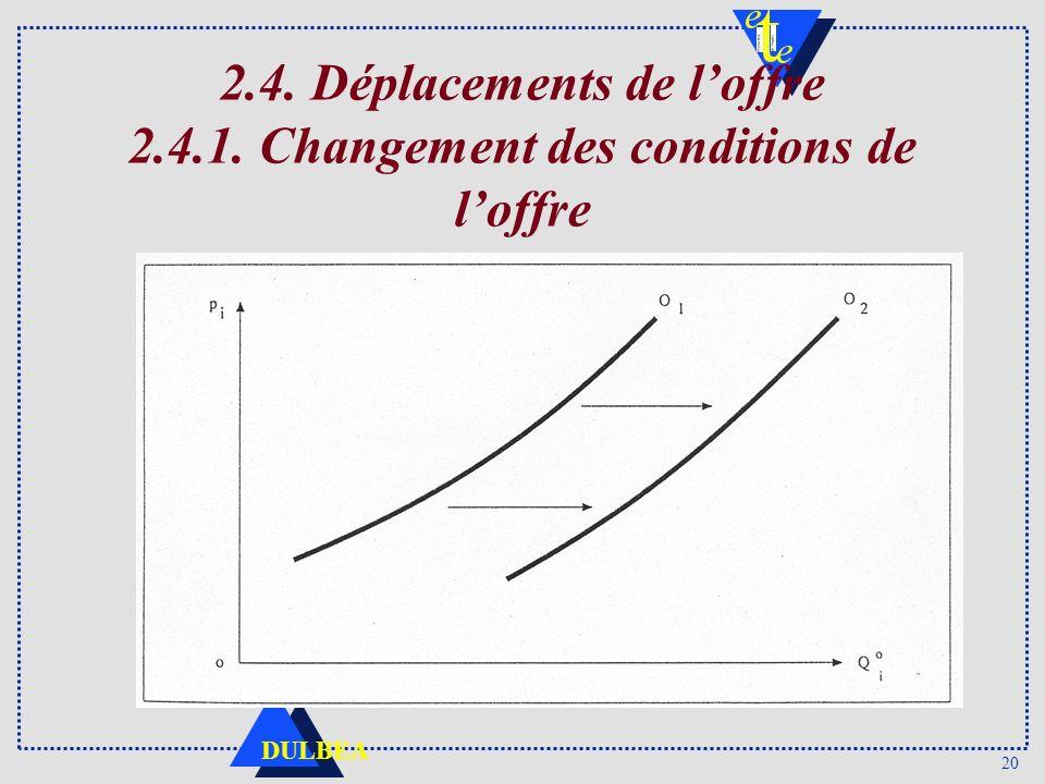 2. 4. Déplacements de l'offre 2. 4. 1