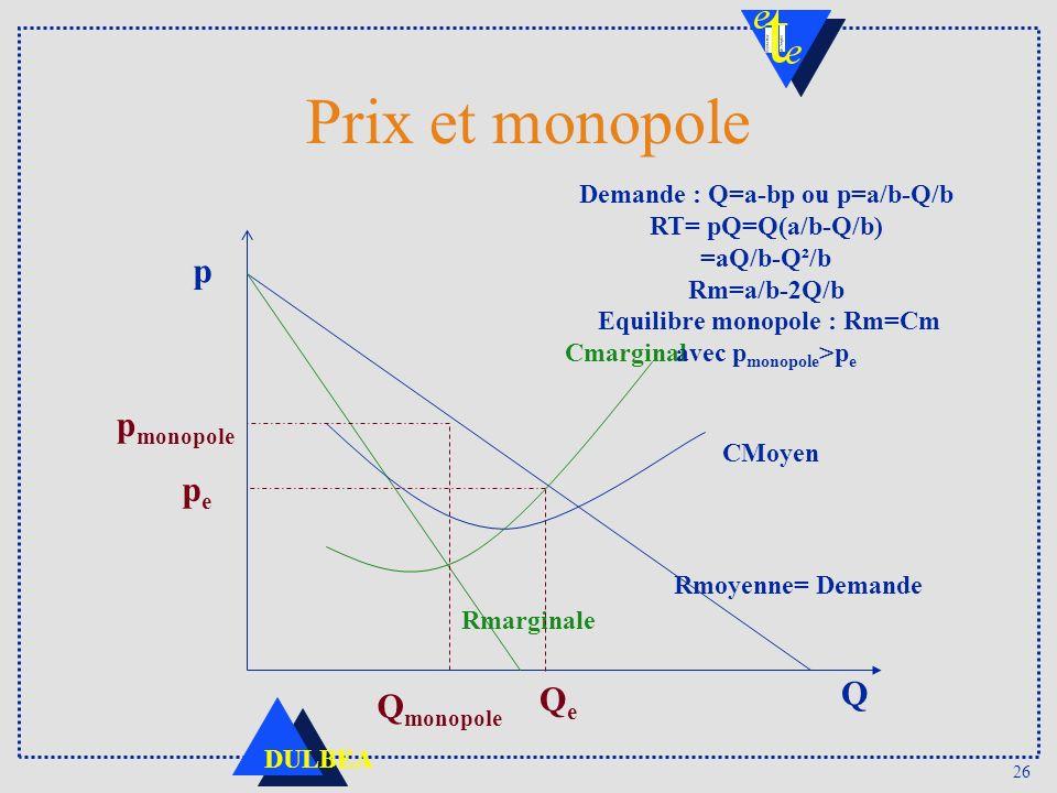 Demande : Q=a-bp ou p=a/b-Q/b Equilibre monopole : Rm=Cm