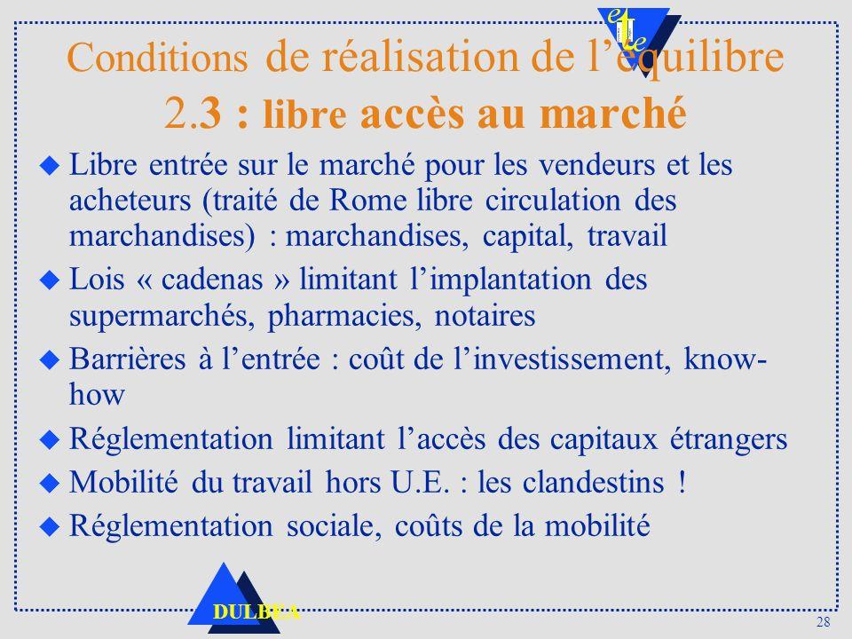 Conditions de réalisation de l'équilibre 2.3 : libre accès au marché