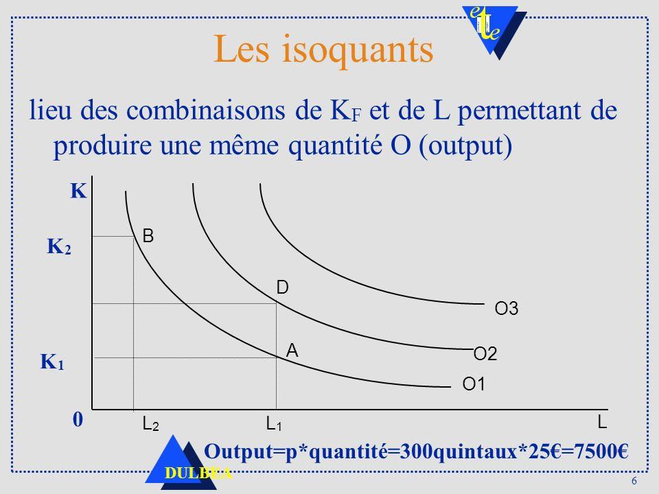 Output=p*quantité=300quintaux*25€=7500€