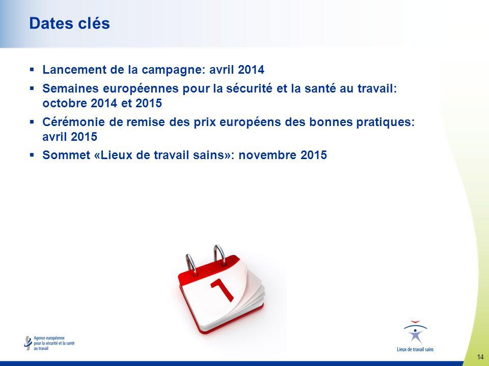 Dates clés Lancement de la campagne: avril 2014