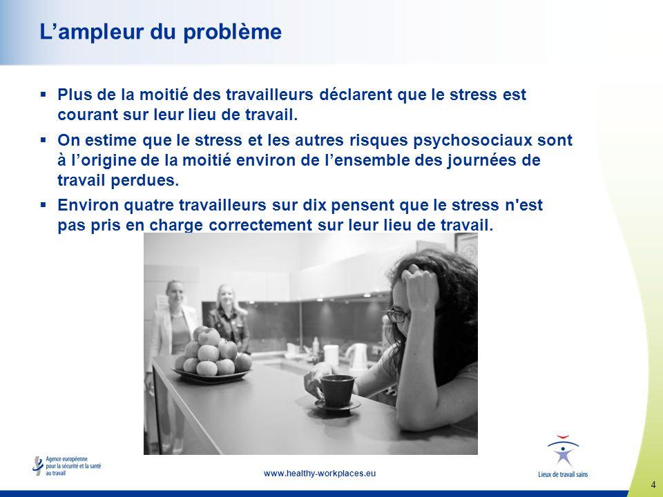 L'ampleur du problème Plus de la moitié des travailleurs déclarent que le stress est courant sur leur lieu de travail.