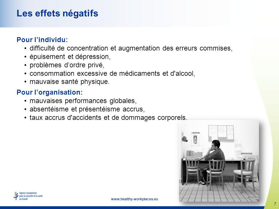 Les effets négatifs Pour l'individu: