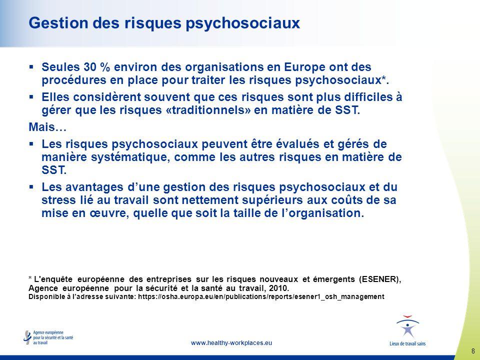 Gestion des risques psychosociaux