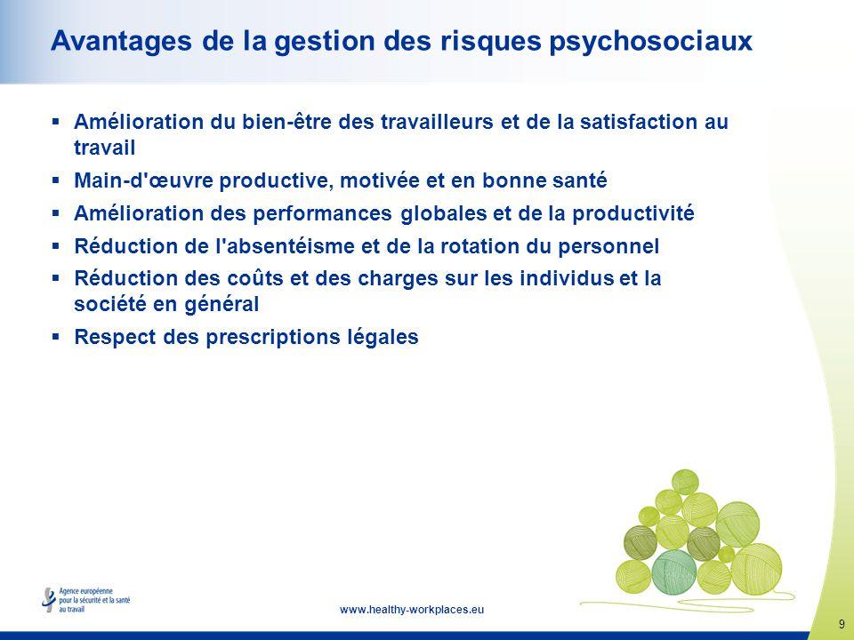 Avantages de la gestion des risques psychosociaux