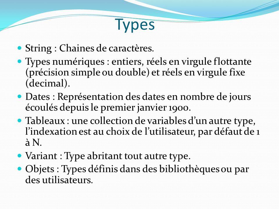 Types String : Chaines de caractères.