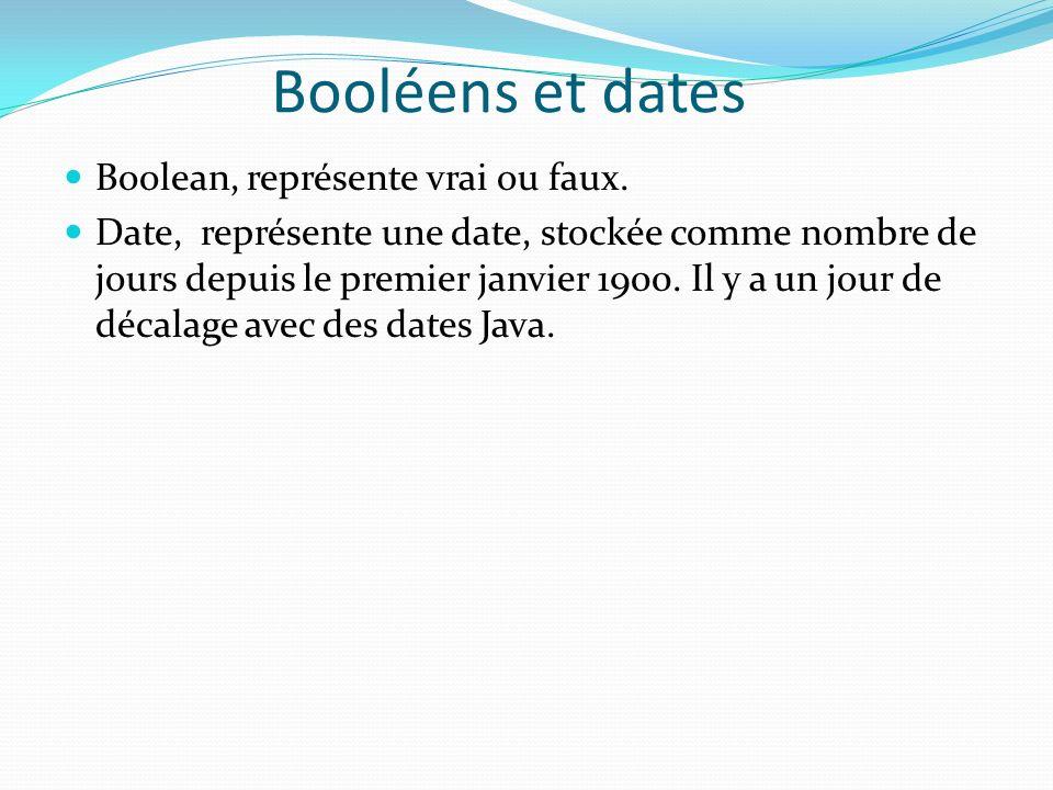 Booléens et dates Boolean, représente vrai ou faux.