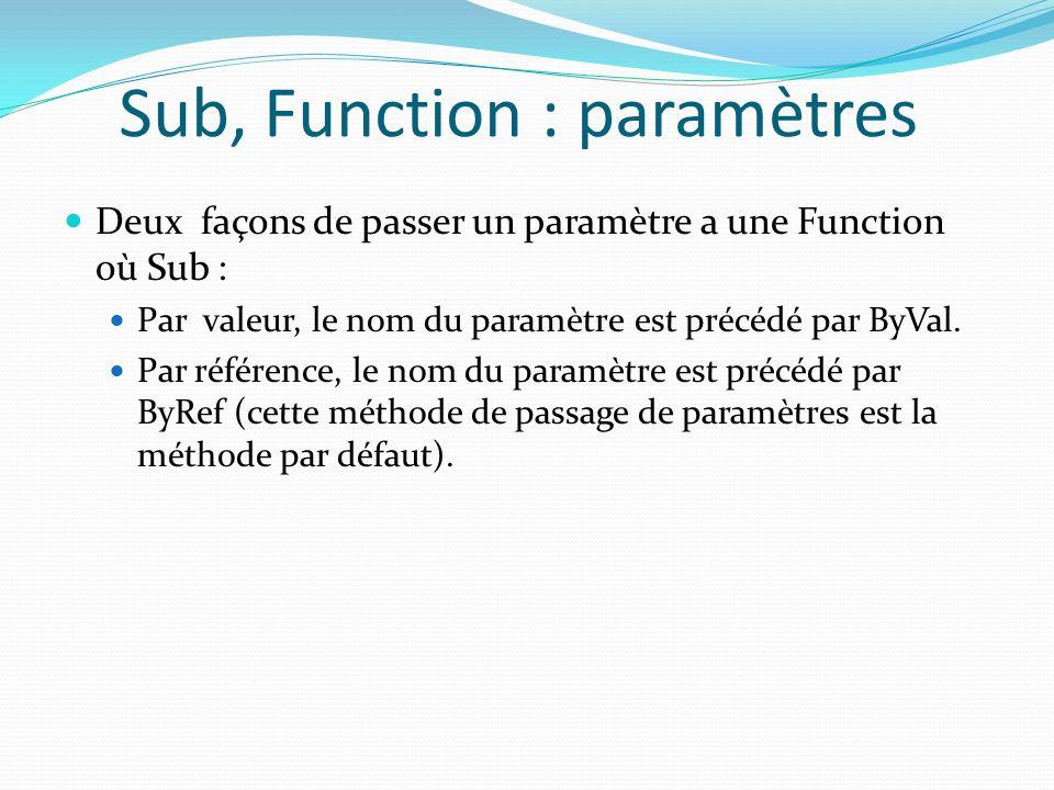 Sub, Function : paramètres