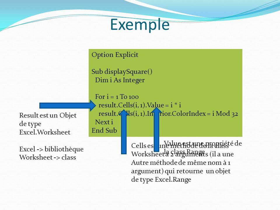 Exemple Option Explicit Sub displaySquare() Dim i As Integer