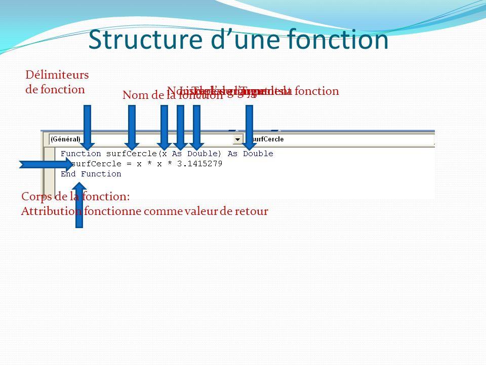 Structure d'une fonction