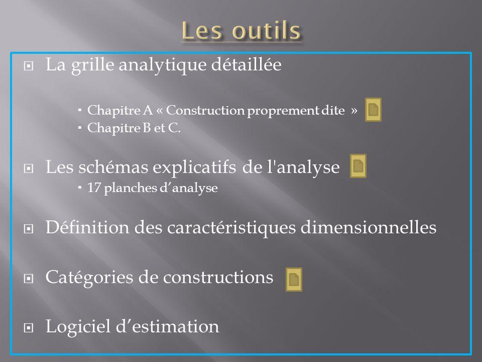 Les outils La grille analytique détaillée