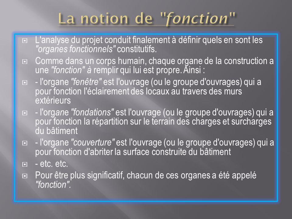 La notion de fonction L analyse du projet conduit finalement à définir quels en sont les organes fonctionnels constitutifs.