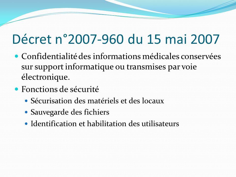 Décret n°2007-960 du 15 mai 2007 Confidentialité des informations médicales conservées sur support informatique ou transmises par voie électronique.