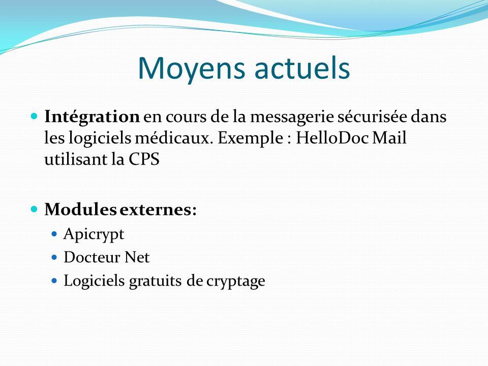 Moyens actuels Intégration en cours de la messagerie sécurisée dans les logiciels médicaux. Exemple : HelloDoc Mail utilisant la CPS.