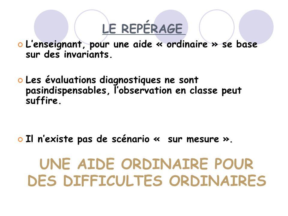 UNE AIDE ORDINAIRE POUR DES DIFFICULTES ORDINAIRES