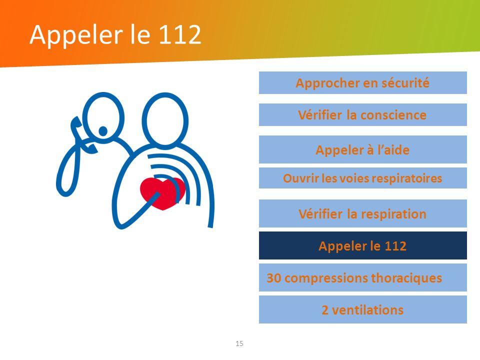 Appeler le 112 Approcher en sécurité Vérifier la conscience