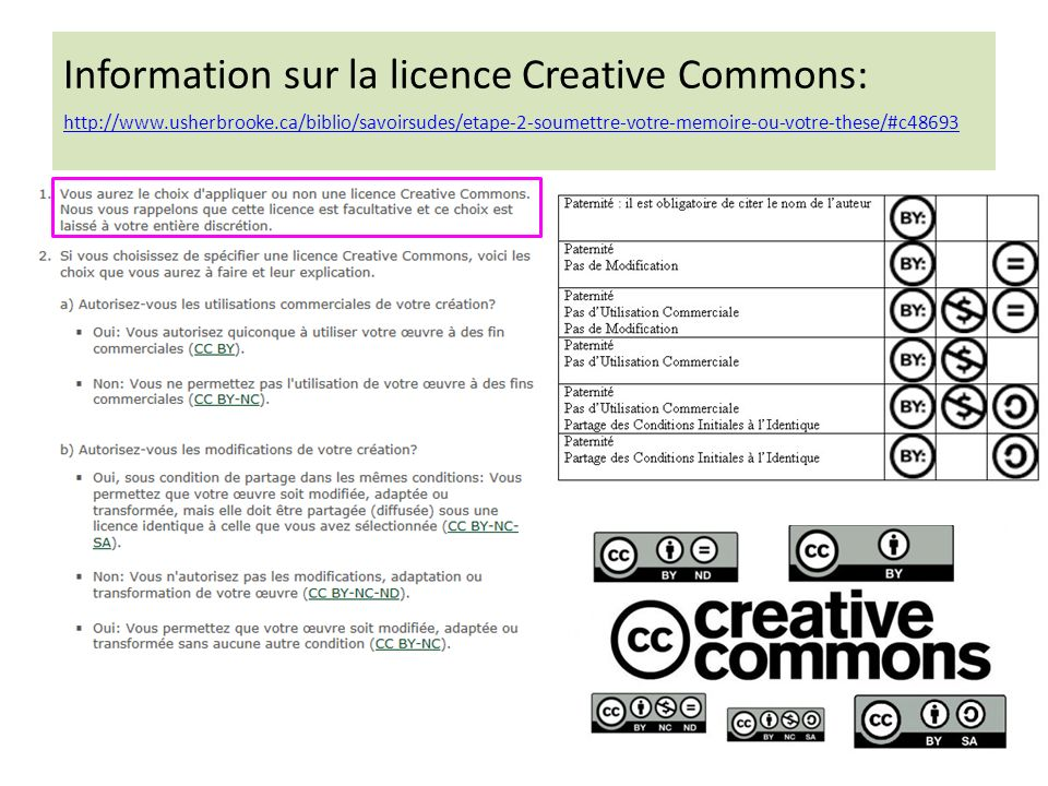 Information sur la licence Creative Commons: