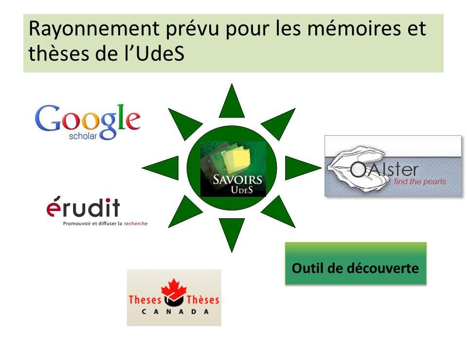 Rayonnement prévu pour les mémoires et thèses de l'UdeS