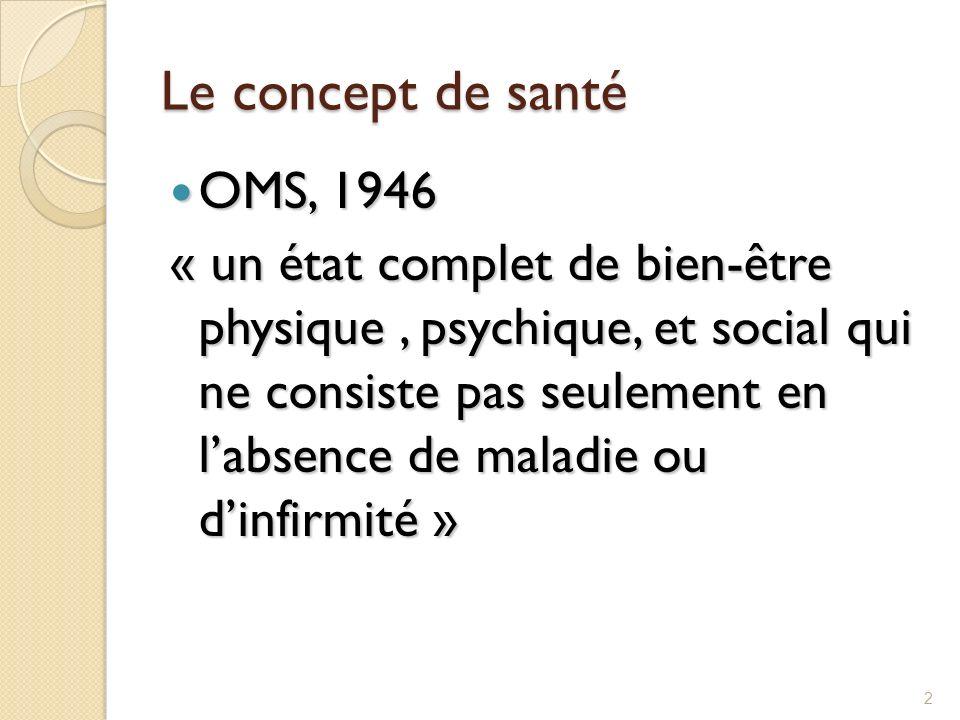 Le concept de santé OMS, 1946.