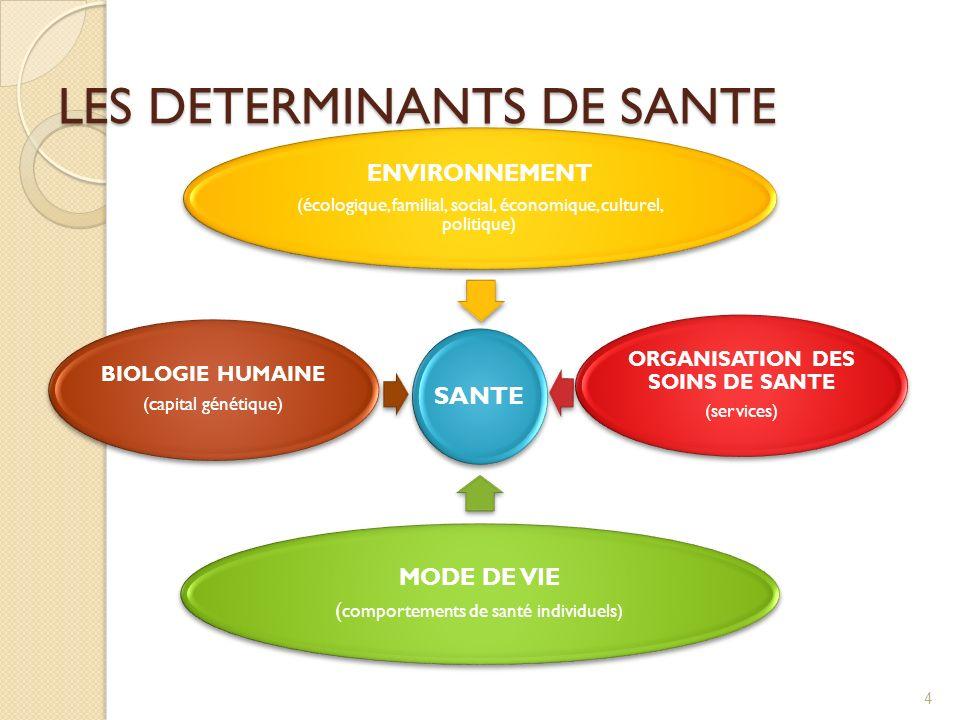 LES DETERMINANTS DE SANTE
