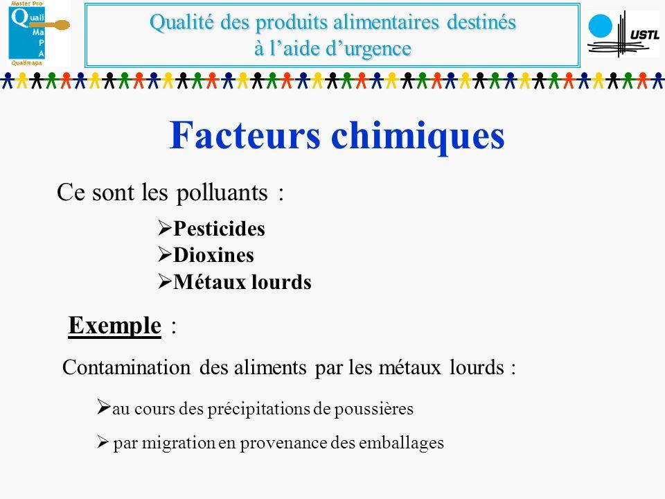 Facteurs chimiques Ce sont les polluants : Exemple : Pesticides