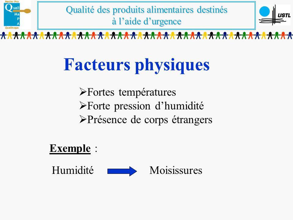 Facteurs physiques Fortes températures Forte pression d'humidité