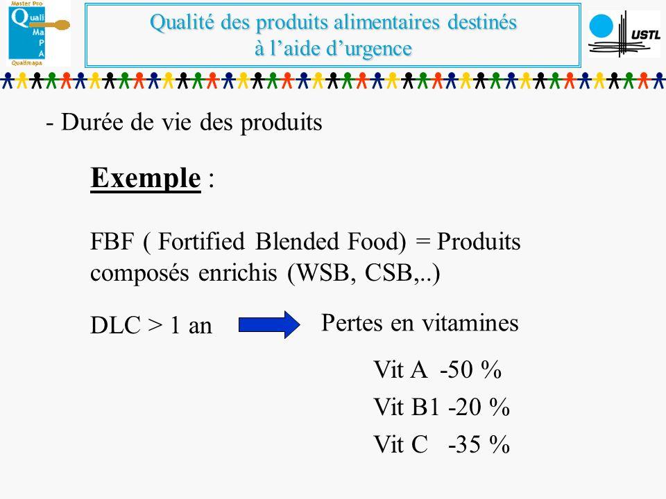 - Durée de vie des produits