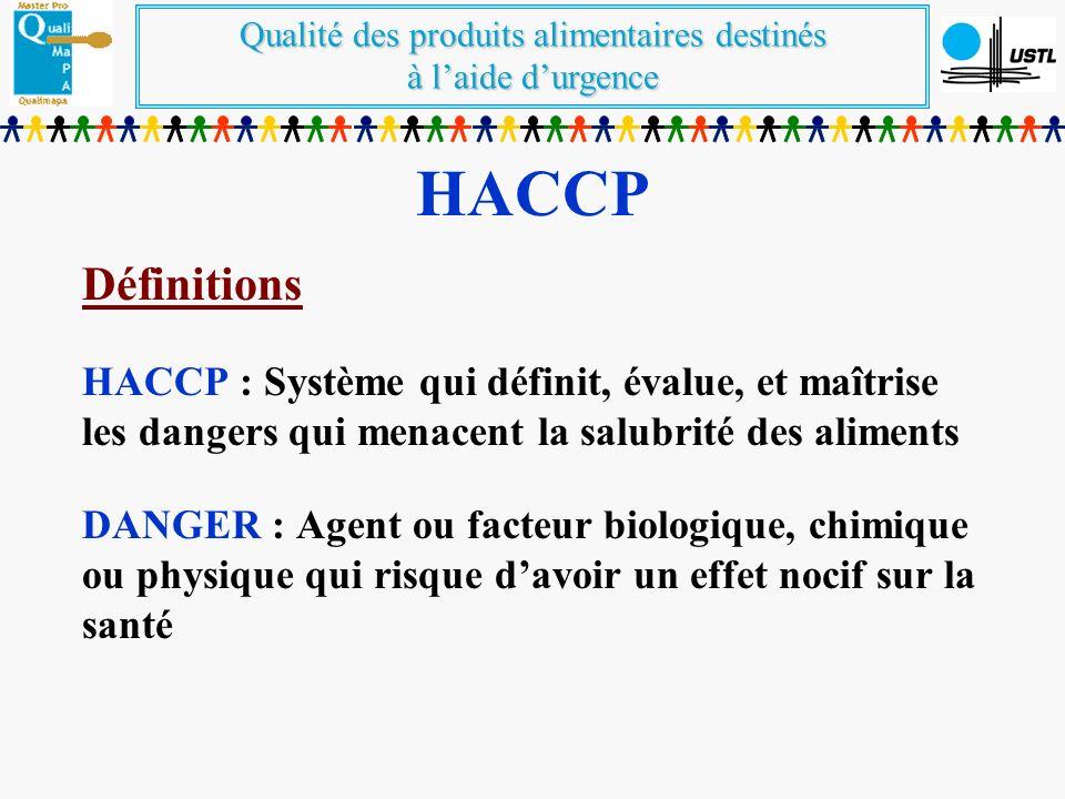 HACCP Définitions. HACCP : Système qui définit, évalue, et maîtrise les dangers qui menacent la salubrité des aliments.