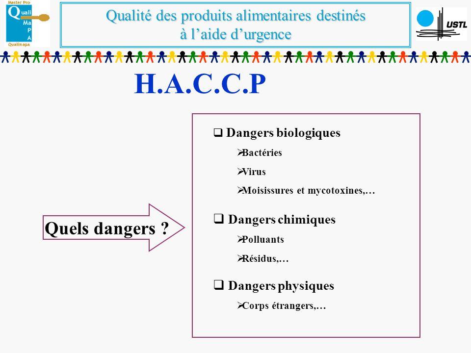 H.A.C.C.P Quels dangers Dangers chimiques Dangers physiques