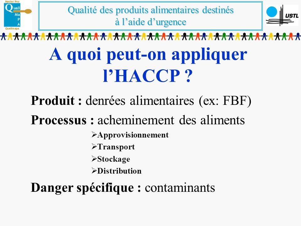 A quoi peut-on appliquer l'HACCP
