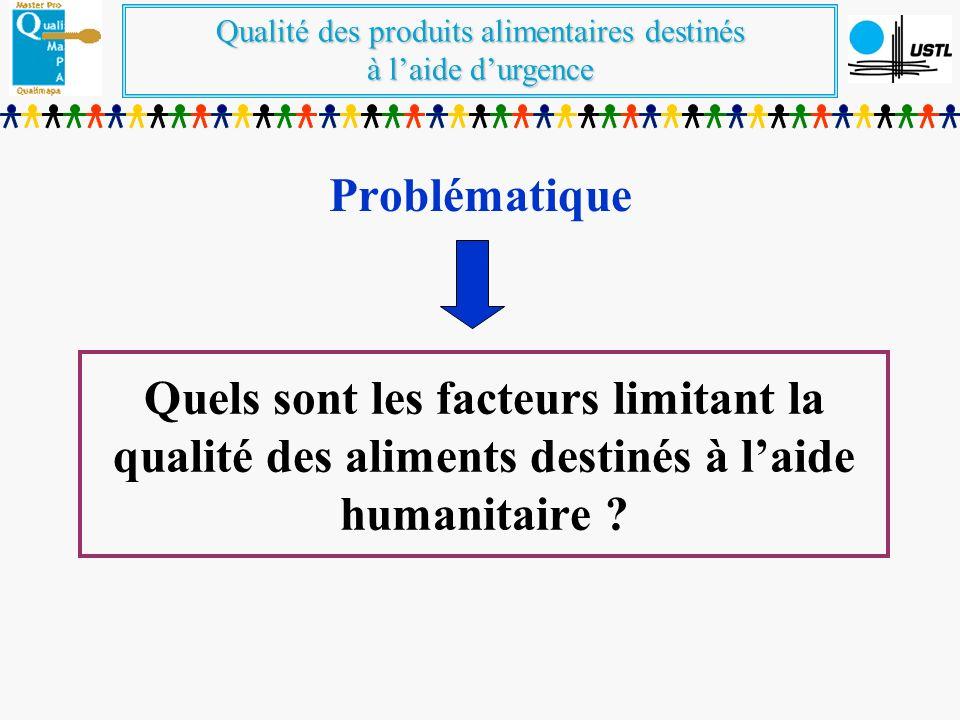 Problématique Quels sont les facteurs limitant la qualité des aliments destinés à l'aide humanitaire