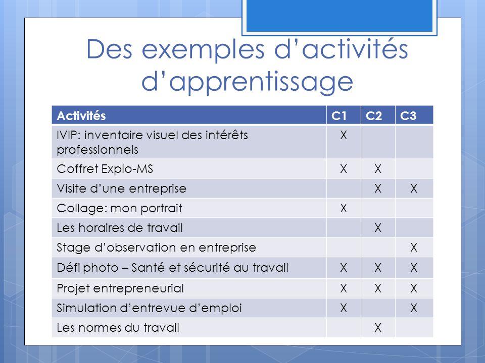 Des exemples d'activités d'apprentissage