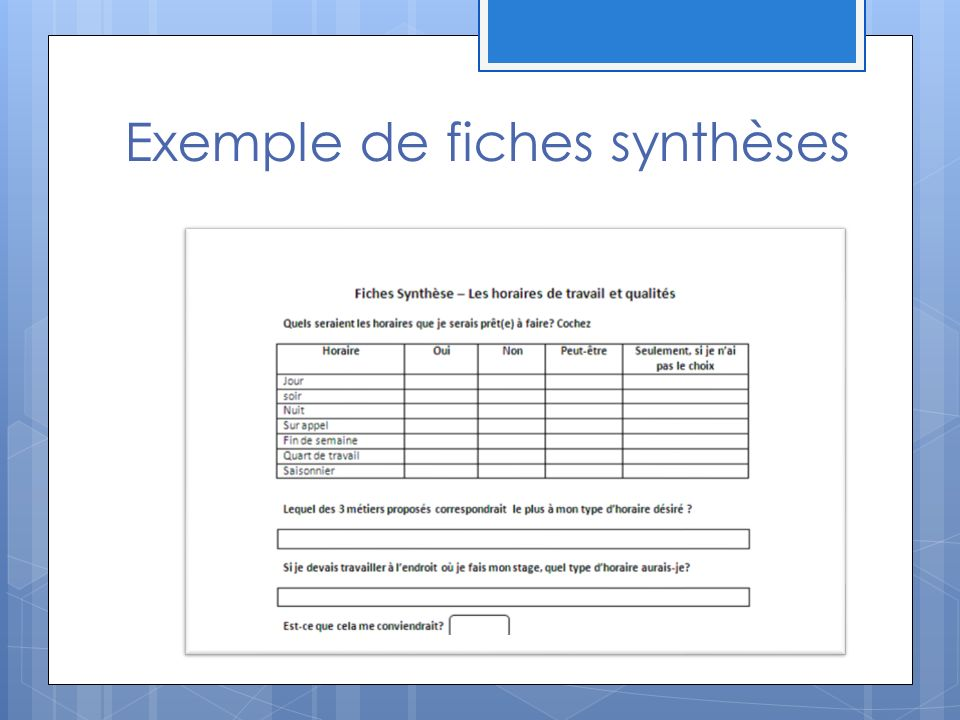 Exemple de fiches synthèses