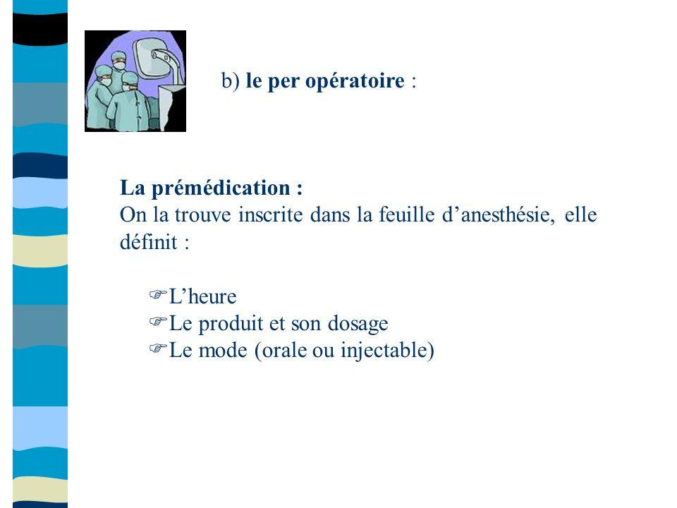 b) le per opératoire : La prémédication : On la trouve inscrite dans la feuille d'anesthésie, elle définit :
